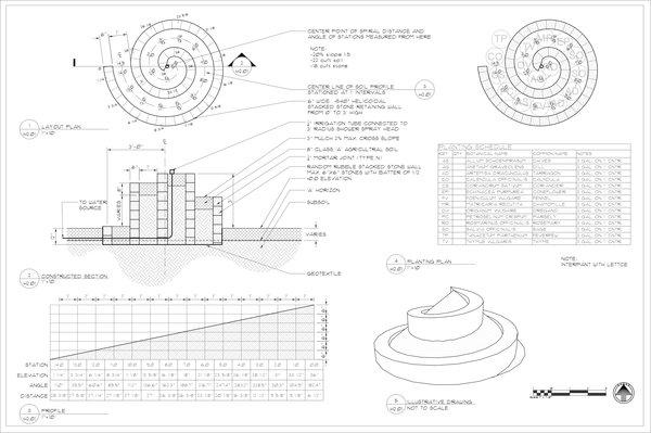 herb spiral schematic